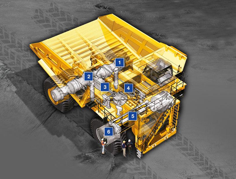 Partes de transmisiones para maquinaria pesada